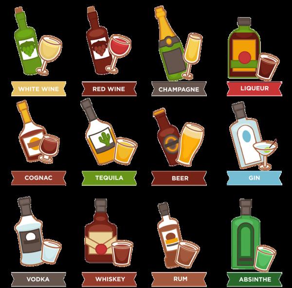 Види Алкоголю